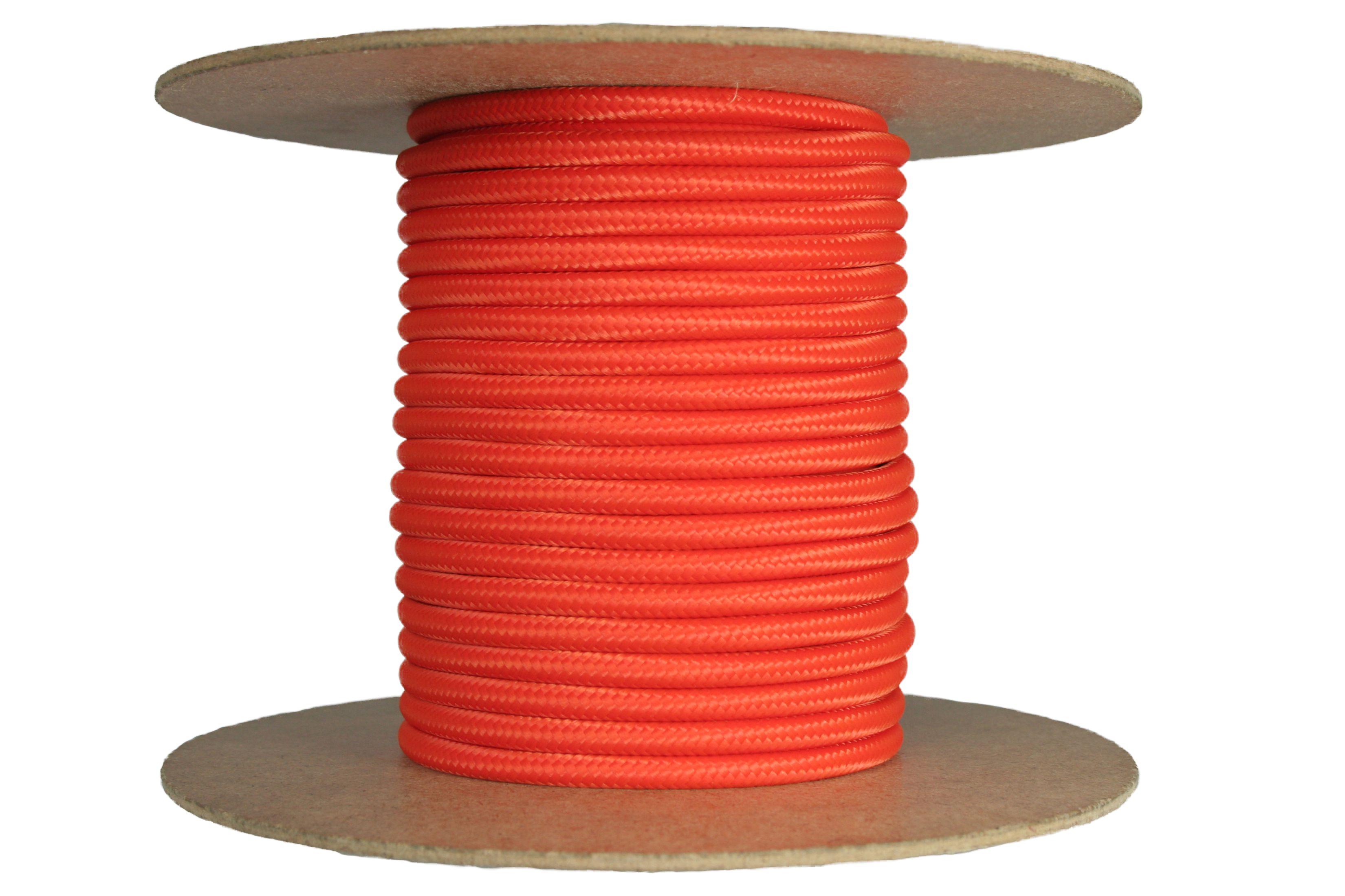 Oplot na kablach GL11